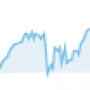 etoro-graph-bad3